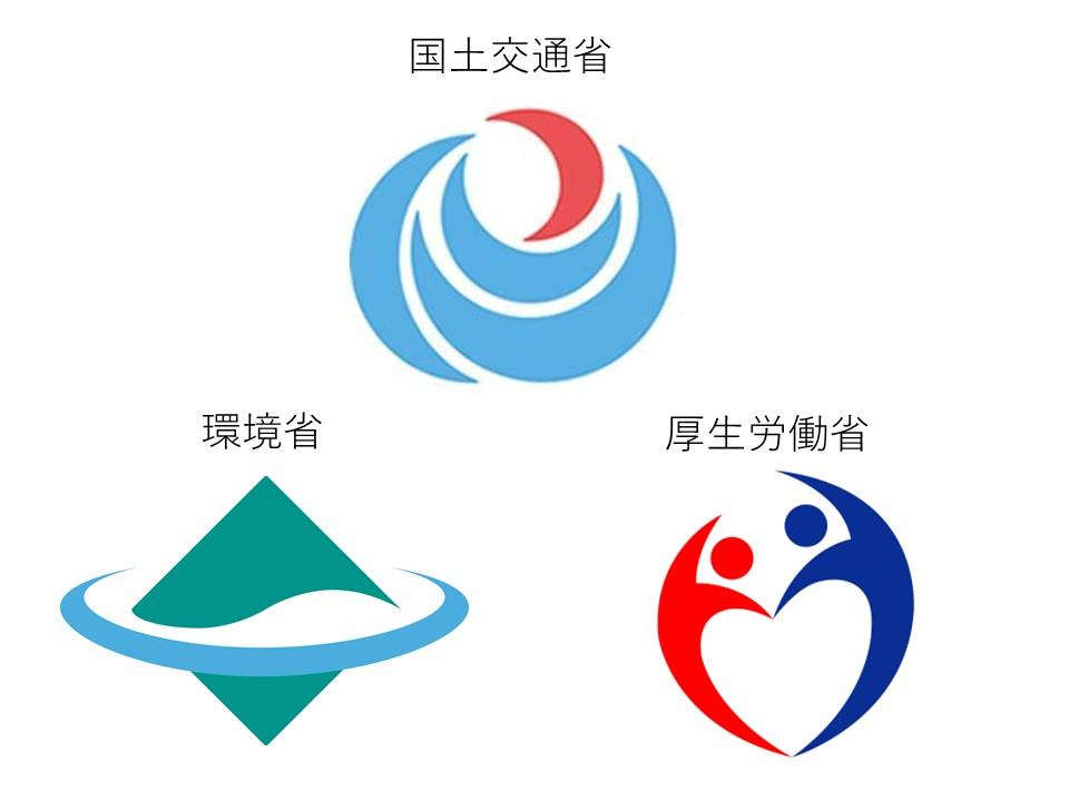 3つの省庁
